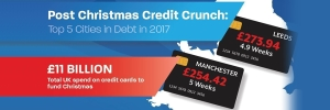 Post-Christmas Debt: How to Take Back Control in 2017